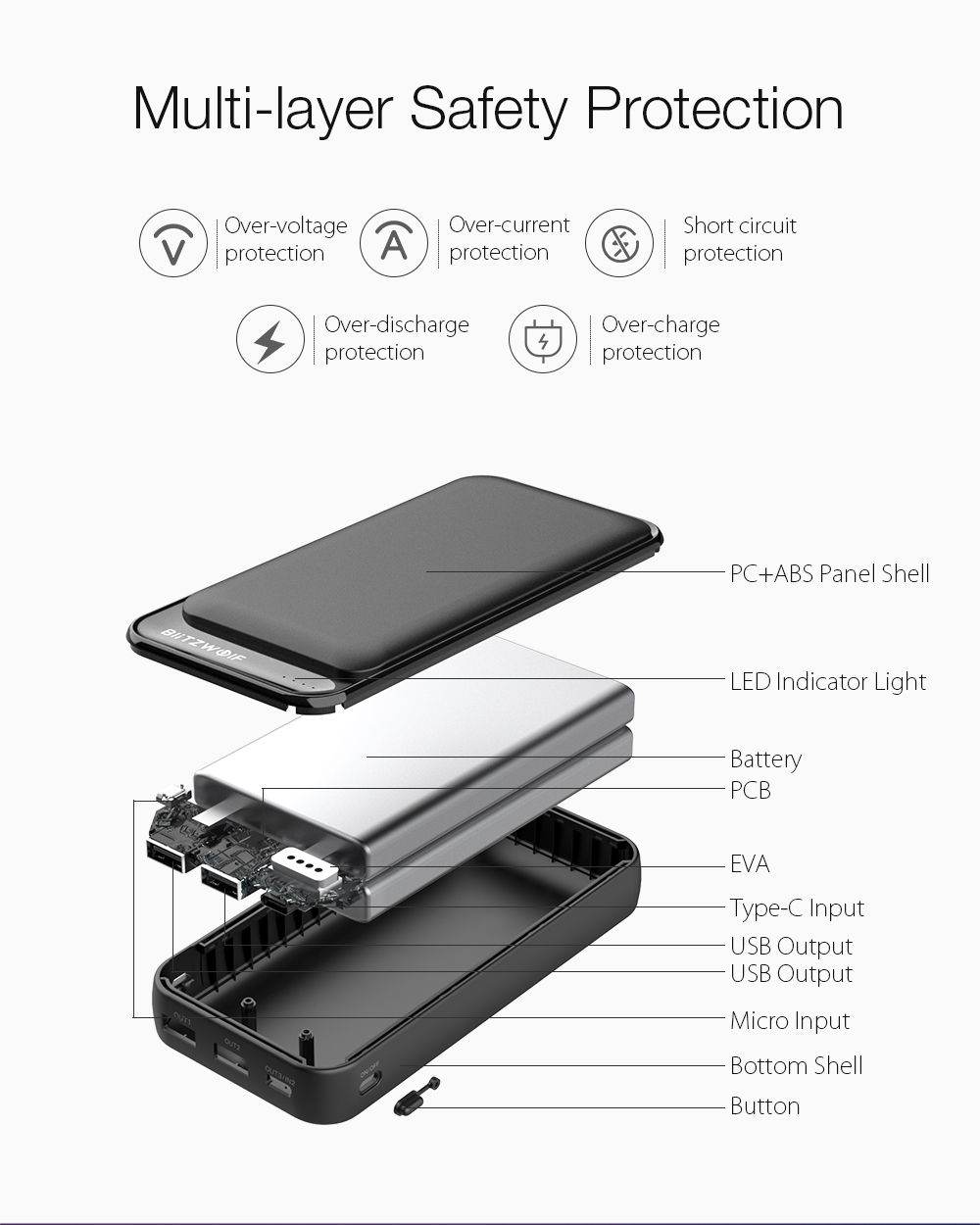 Blitzwolf BW-P11 power bank 20000mAh
